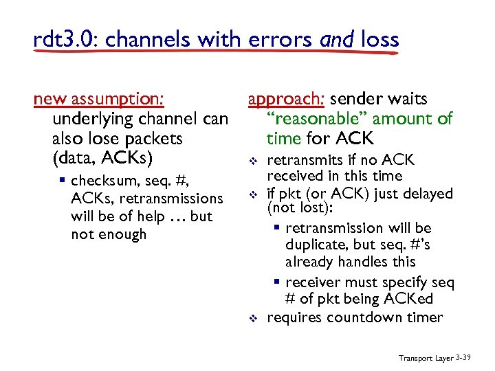 rdt 3. 0: channels with errors and loss new assumption: underlying channel can also