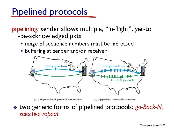 """Pipelined protocols pipelining: sender allows multiple, """"in-flight"""", yet-to -be-acknowledged pkts § range of sequence"""