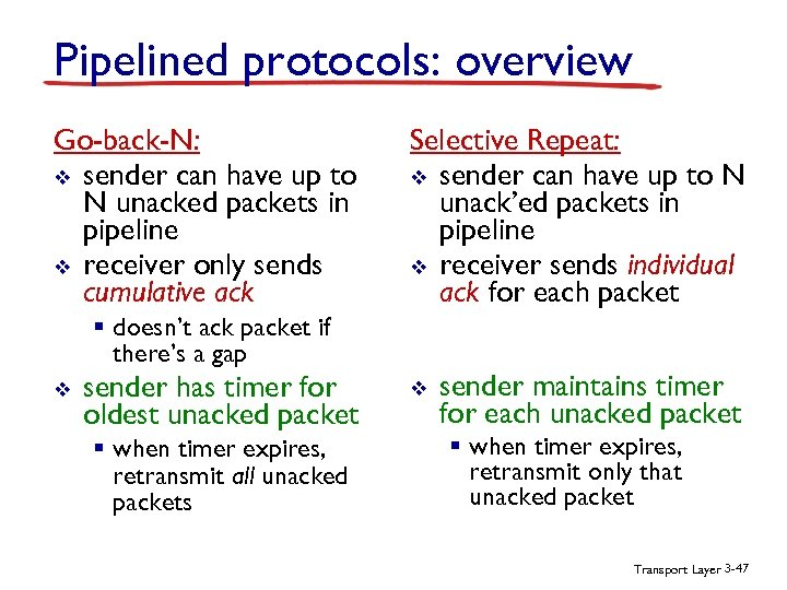 Pipelined protocols: overview Go-back-N: v sender can have up to N unacked packets in