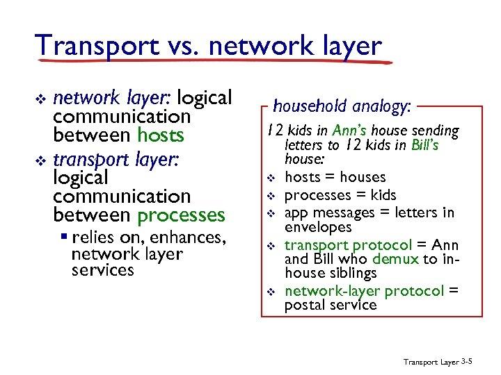 Transport vs. network layer: logical communication between hosts v transport layer: logical communication between