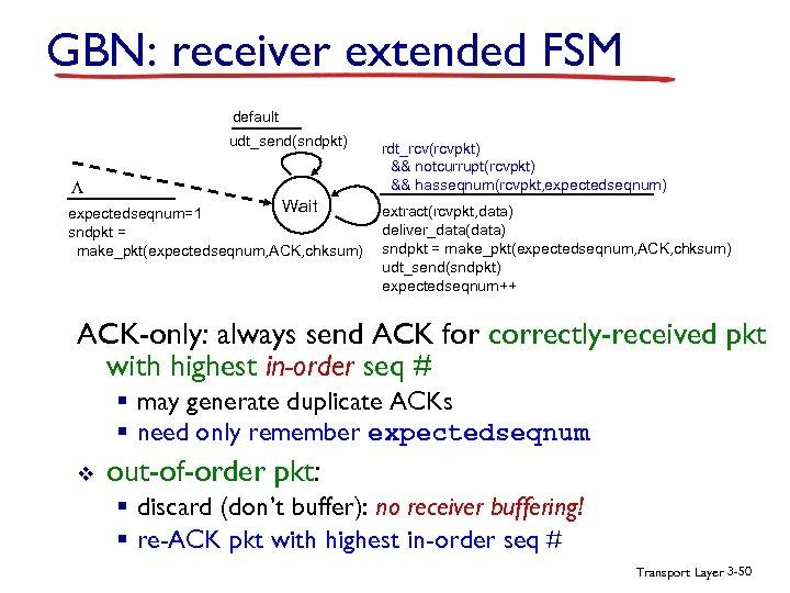 GBN: receiver extended FSM default udt_send(sndpkt) L Wait expectedseqnum=1 sndpkt = make_pkt(expectedseqnum, ACK, chksum)