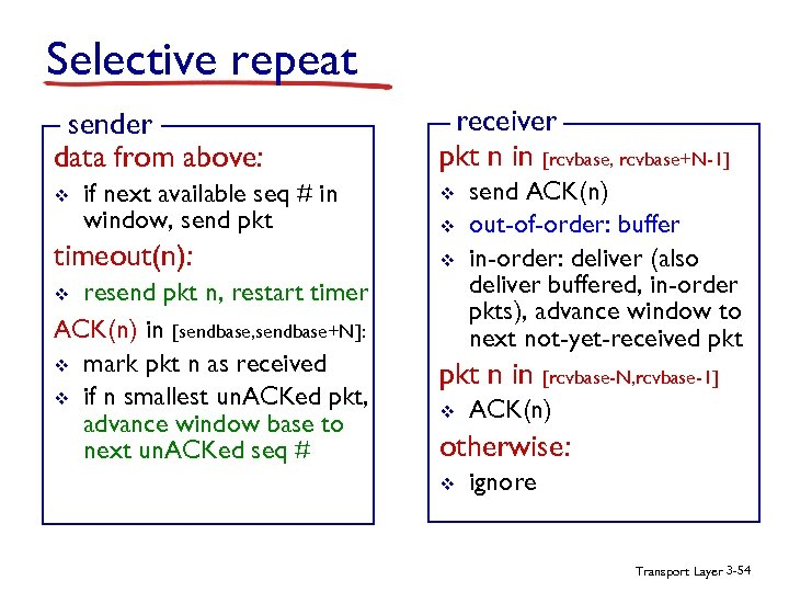 Selective repeat sender data from above: v if next available seq # in window,