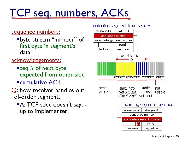 """TCP seq. numbers, ACKs sequence numbers: § byte stream """"number"""" of first byte in"""