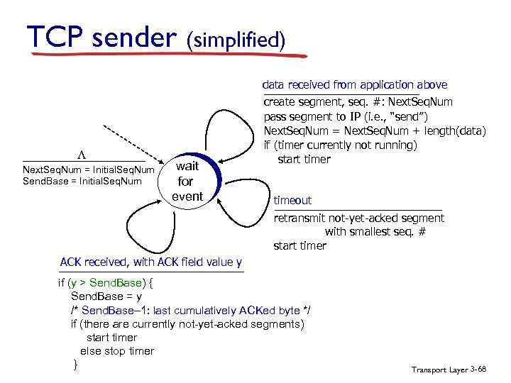 TCP sender (simplified) data received from application above L Next. Seq. Num = Initial.