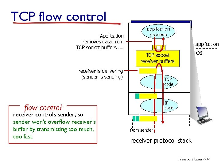 TCP flow control Application removes data from TCP socket buffers …. application process application