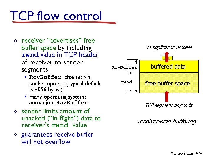 """TCP flow control v receiver """"advertises"""" free buffer space by including rwnd value in"""