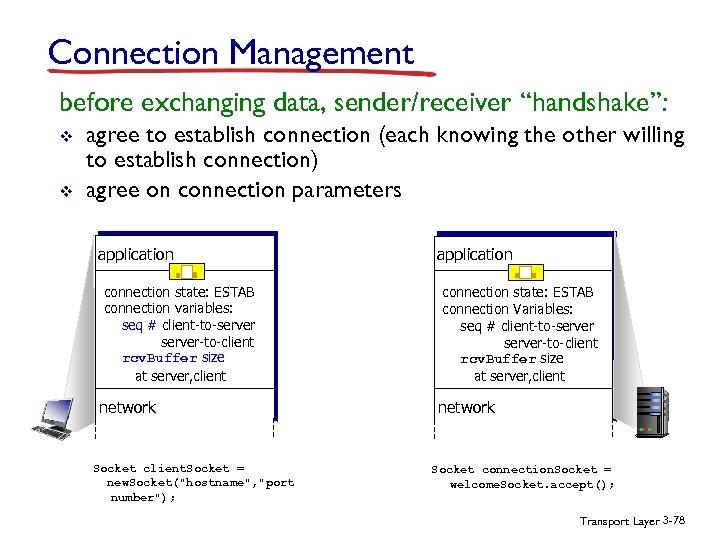 """Connection Management before exchanging data, sender/receiver """"handshake"""": v v agree to establish connection (each"""