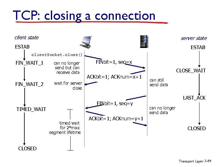 TCP: closing a connection client state server state ESTAB client. Socket. close() FIN_WAIT_1 FIN_WAIT_2