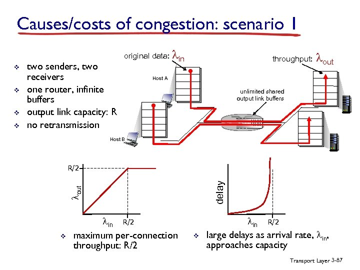 Causes/costs of congestion: scenario 1 v v lout Host A unlimited shared output link