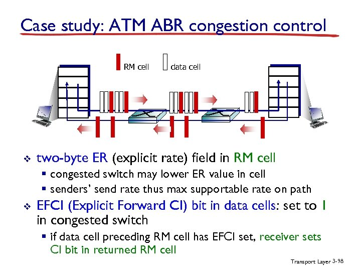 Case study: ATM ABR congestion control RM cell v data cell two-byte ER (explicit
