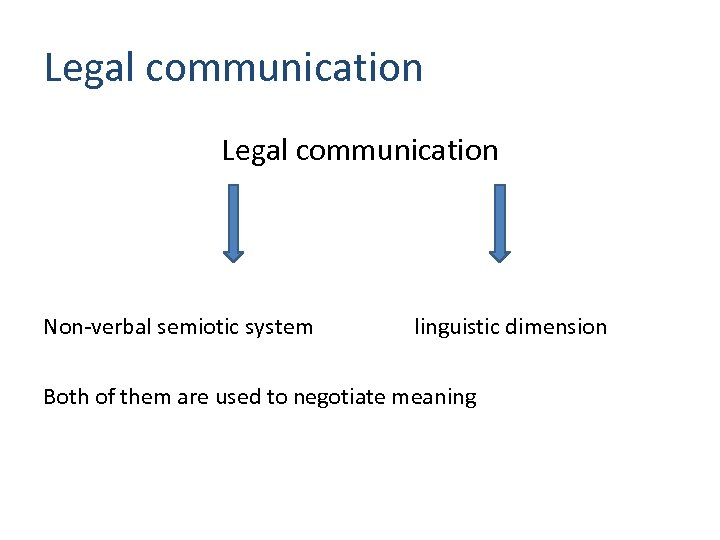 Legal communication Non-verbal semiotic system linguistic dimension Both of them are used to negotiate