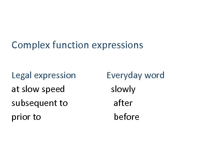 Complex function expressions Legal expression at slow speed subsequent to prior to Everyday word