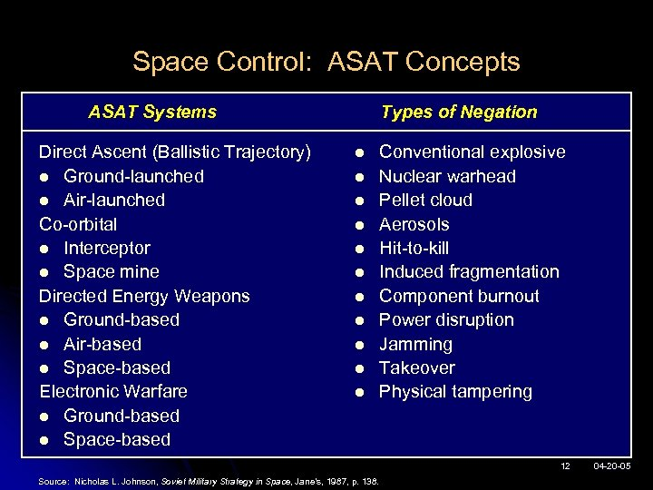 Space Control: ASAT Concepts ASAT Systems Direct Ascent (Ballistic Trajectory) l Ground-launched l Air-launched