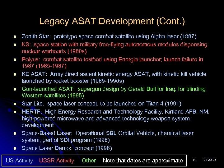Legacy ASAT Development (Cont. ) l l l l l Zenith Star: prototype space