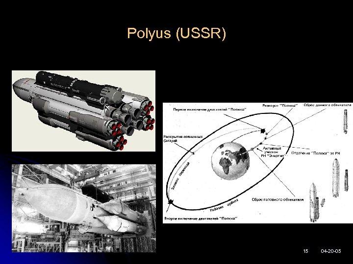 Polyus (USSR) 15 04 -20 -05