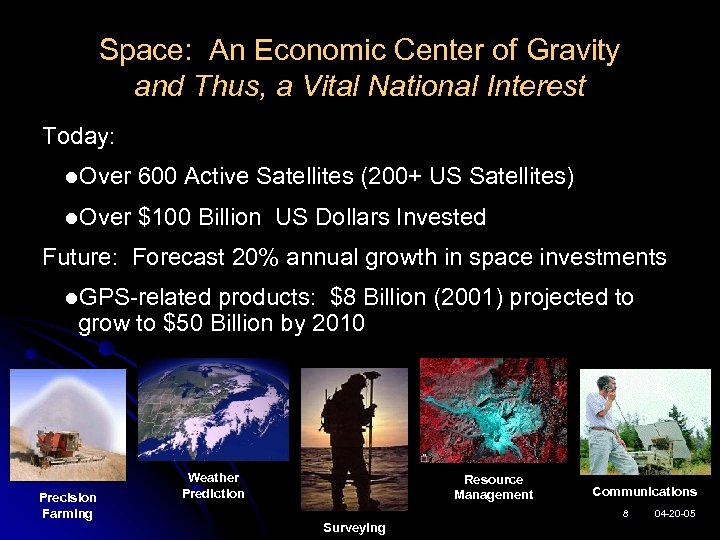 Space: An Economic Center of Gravity and Thus, a Vital National Interest Today: l.