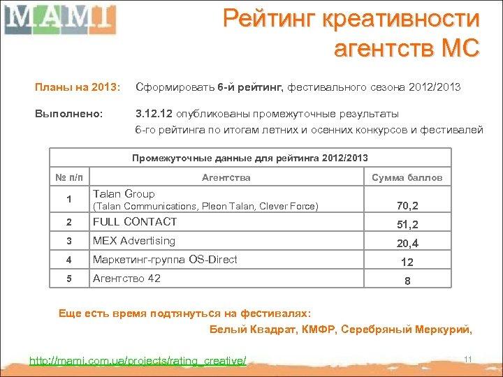 Рейтинг креативности агентств МС Планы на 2013: Сформировать 6 -й рейтинг, фестивального сезона 2012/2013