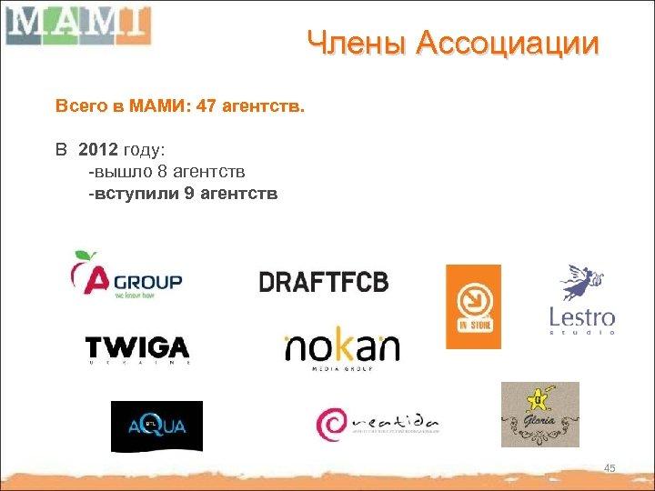 Члены Ассоциации Всего в МАМИ: 47 агентств. В 2012 году: -вышло 8 агентств -вступили