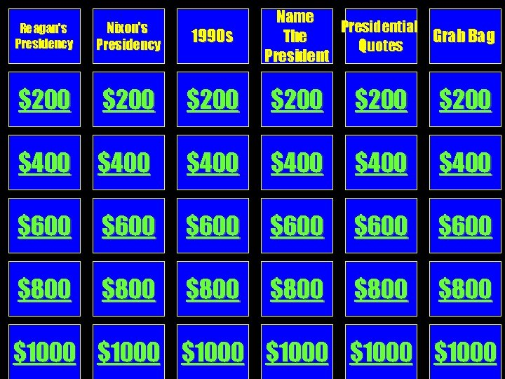 Name Presidential The Grab Bag Quotes President Reagan's Presidency Nixon's Presidency 1990 s $200