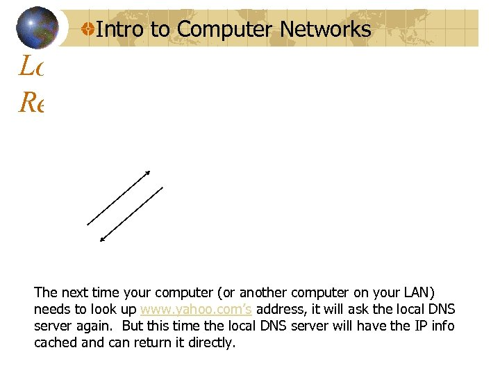Intro to Computer Networks Local DNS Remembers The next time your computer (or another