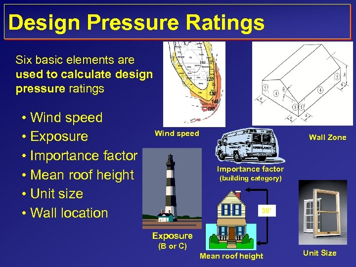 Design Pressure Ratings Six basic elements are used to calculate design pressure ratings •