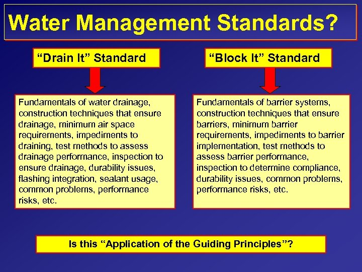 "Water Management Standards? ""Drain It"" Standard Fundamentals of water drainage, construction techniques that ensure"