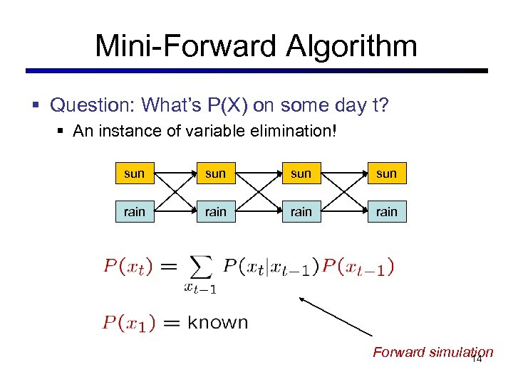 Mini-Forward Algorithm § Question: What's P(X) on some day t? § An instance of