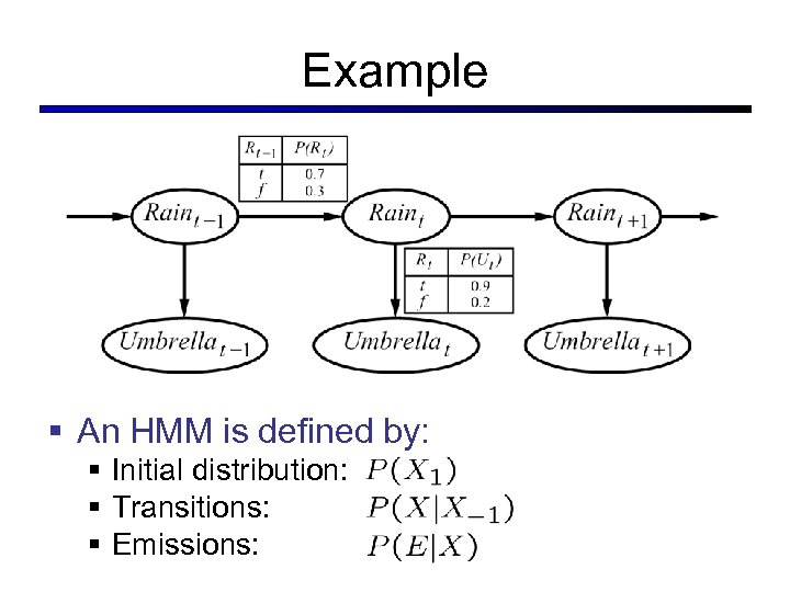 Example § An HMM is defined by: § Initial distribution: § Transitions: § Emissions: