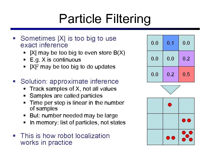 Particle Filtering § Sometimes |X| is too big to use exact inference § Solution: