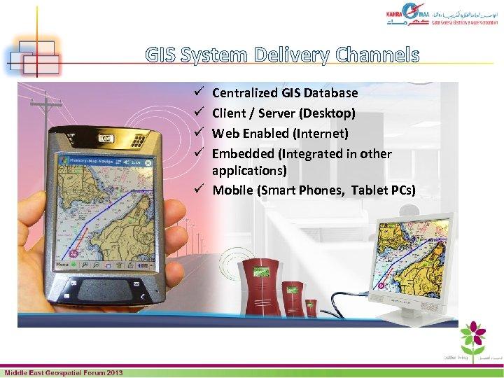 GIS System Delivery Channels Centralized GIS Database Client / Server (Desktop) Web Enabled (Internet)