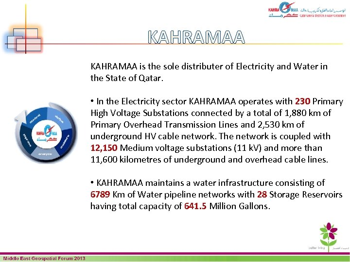 KAHRAMAA is the sole distributer of Electricity and Water in the State of Qatar.