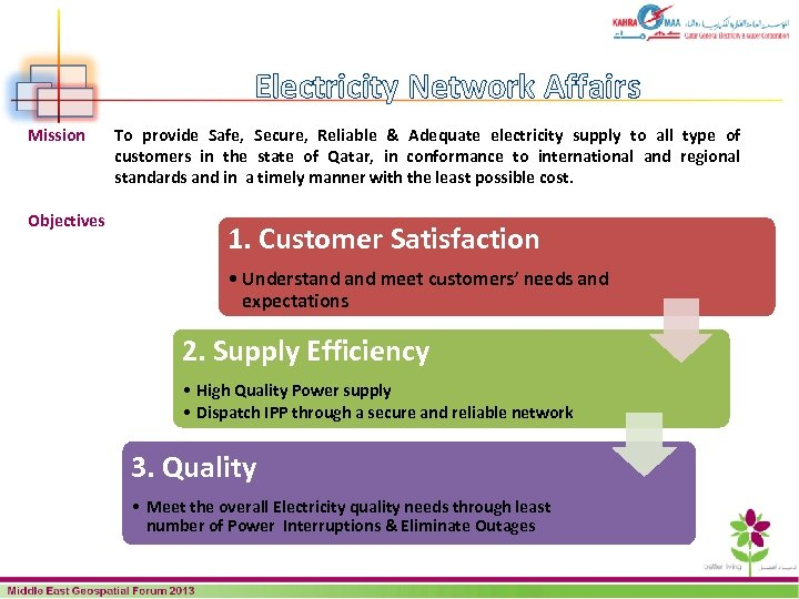 Electricity Network Affairs Mission Objectives To provide Safe, Secure, Reliable & Adequate electricity supply