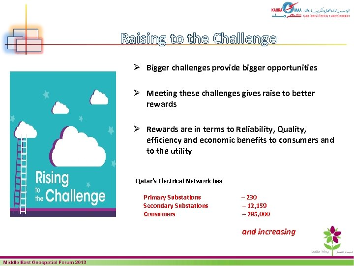 Raising to the Challenge Ø Bigger challenges provide bigger opportunities Ø Meeting these challenges