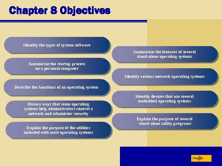 Chapter 8 Objectives Identify the types of system software Summarize the features of several