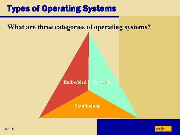 Types of Operating Systems What are three categories of operating systems? Embedded Network Stand-alone