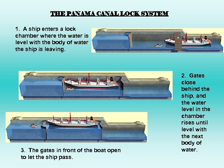 THE PANAMA CANAL LOCK SYSTEM 1. A ship enters a lock chamber where the