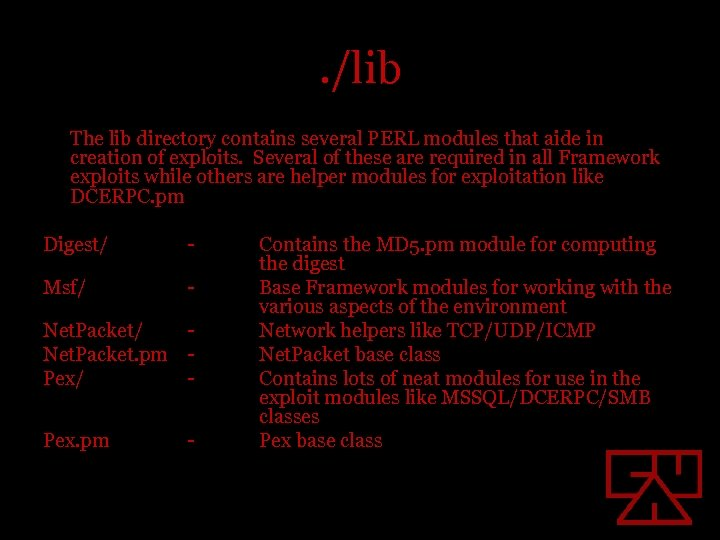 . /lib The lib directory contains several PERL modules that aide in creation of