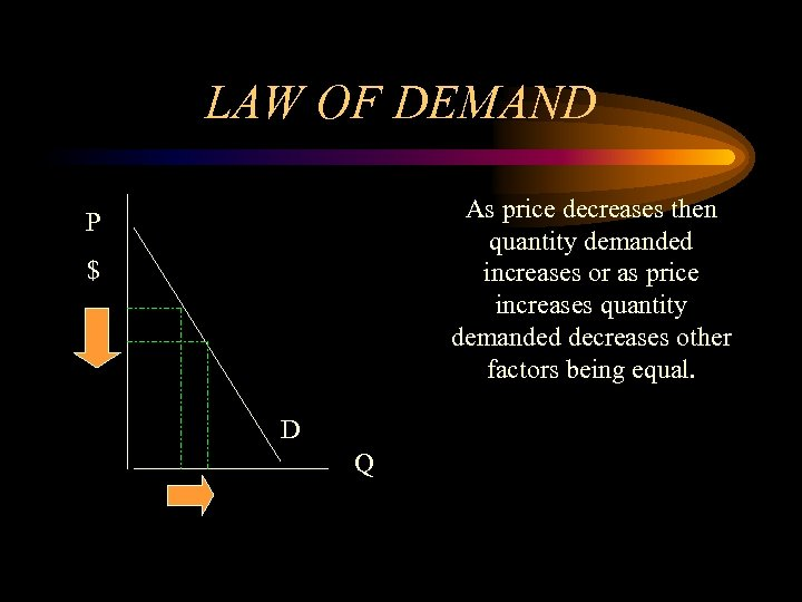 LAW OF DEMAND As price decreases then quantity demanded increases or as price increases