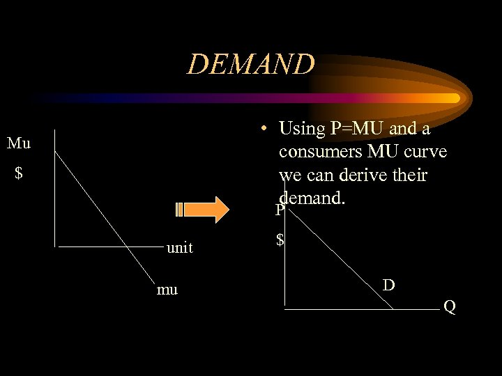 DEMAND • Using P=MU and a consumers MU curve we can derive their demand.