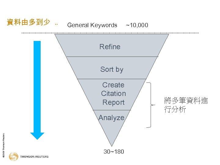 資料由多到少. . General Keywords ~10, 000 Refine Sort by Create Citation Report © 2009