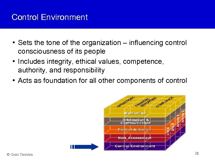 Control Environment • Sets the tone of the organization – influencing control consciousness of