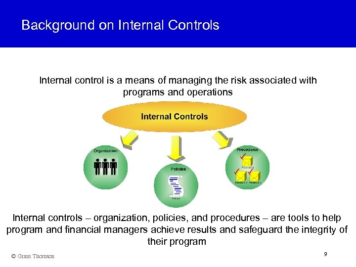 Background on Internal Controls Internal control is a means of managing the risk associated