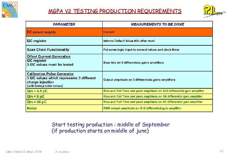 MGPA V 2 TESTING PRODUCTION REQUIREMENTS Start testing production : middle of September (if