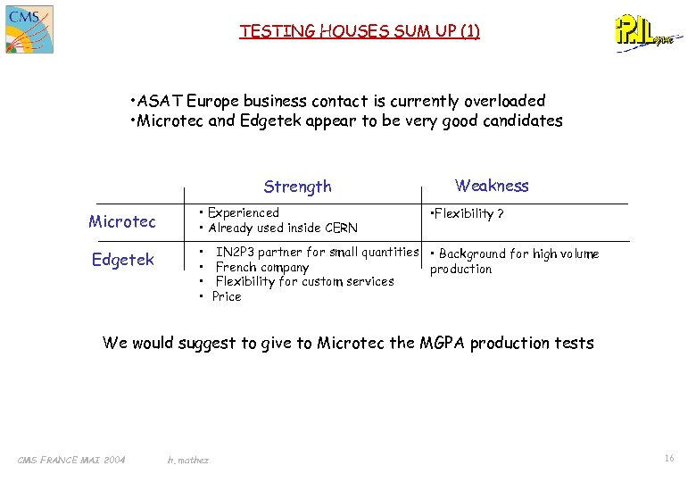 TESTING HOUSES SUM UP (1) • ASAT Europe business contact is currently overloaded •