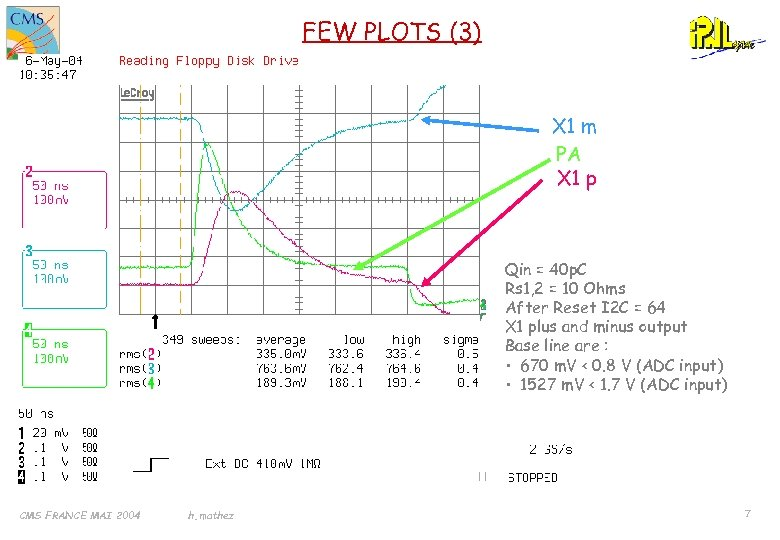 FEW PLOTS (3) X 1 m PA X 1 p Qin = 40 p.