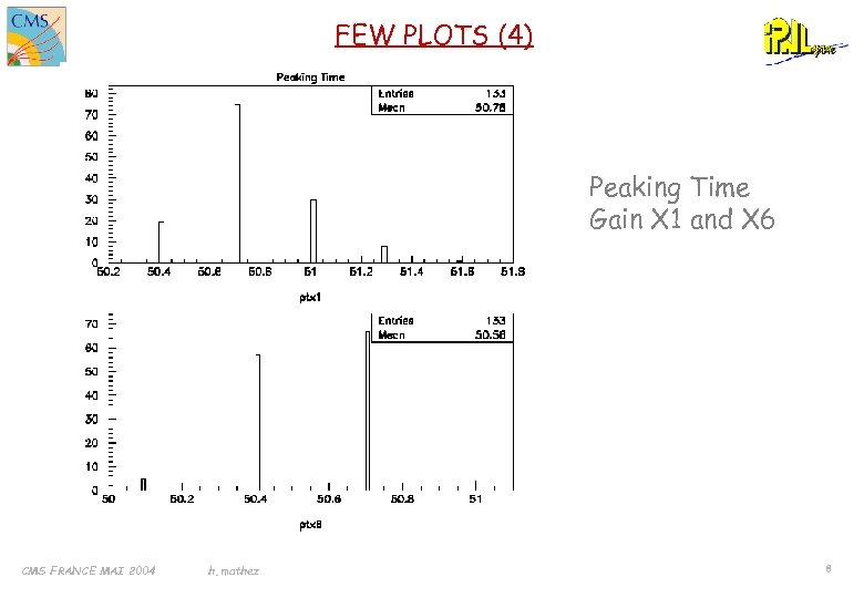 FEW PLOTS (4) Peaking Time Gain X 1 and X 6 CMS FRANCE MAI
