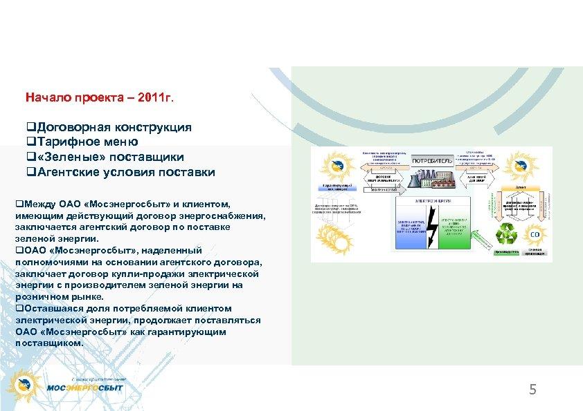 Проект по «зеленой» энергии в МЭС Начало проекта – 2011 г. q. Договорная конструкция