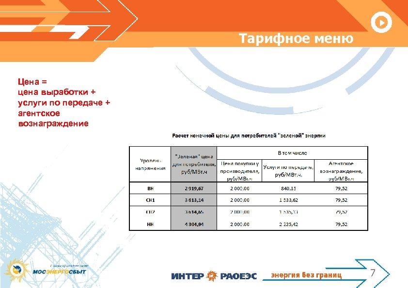 Тарифное меню Цена = цена выработки + услуги по передаче + агентское вознаграждение 7