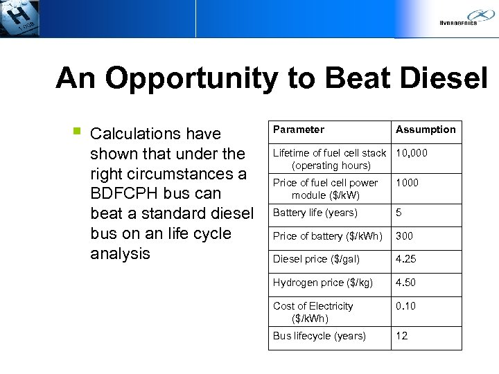 An Opportunity to Beat Diesel § Calculations have shown that under the right circumstances
