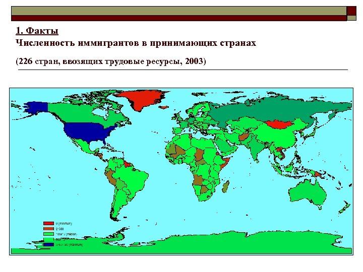 1. Факты Численность иммигрантов в принимающих странах (226 стран, ввозящих трудовые ресурсы, 2003)